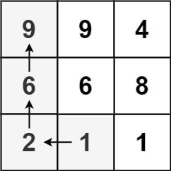 Example 1 Visual