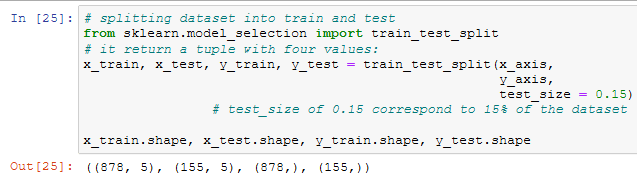 splitting our dataset with the dedicated scikit-learn function
