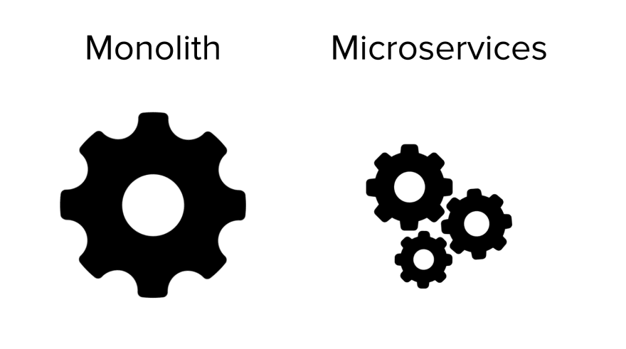 monolith compared to microservices