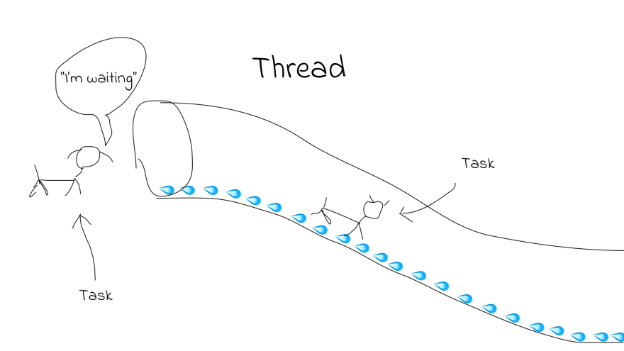 how-threads-work-in-programming.png