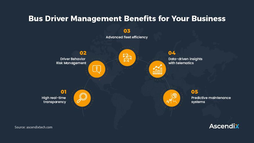 Bus Driver Management Benefits for Your Business | Ascendix Tech