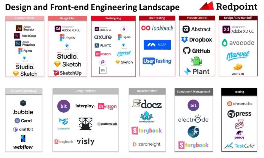 design-system-landscape