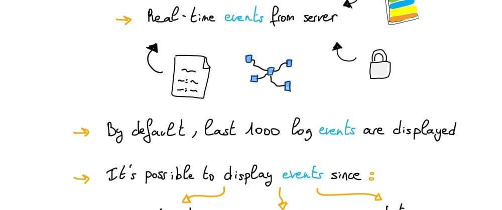 Cover image for Understanding Docker: part 24 – Events