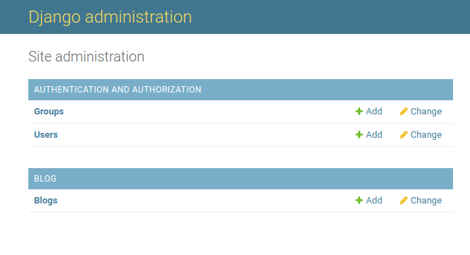 New admin site showing Blog model