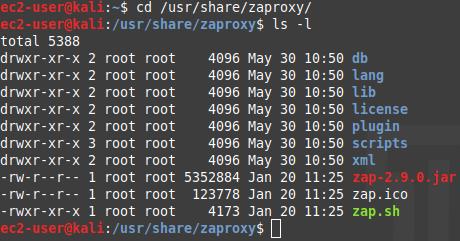 /usr/share/zaproxy directory