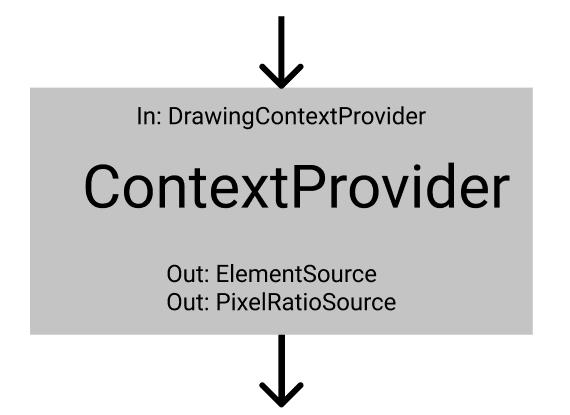 Provider component diagram
