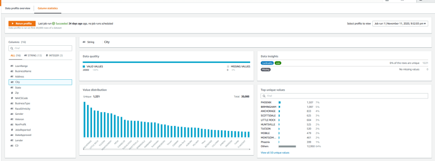 DataBrew Column Stats