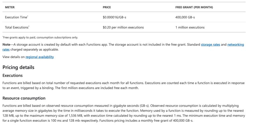 Azure function pricing
