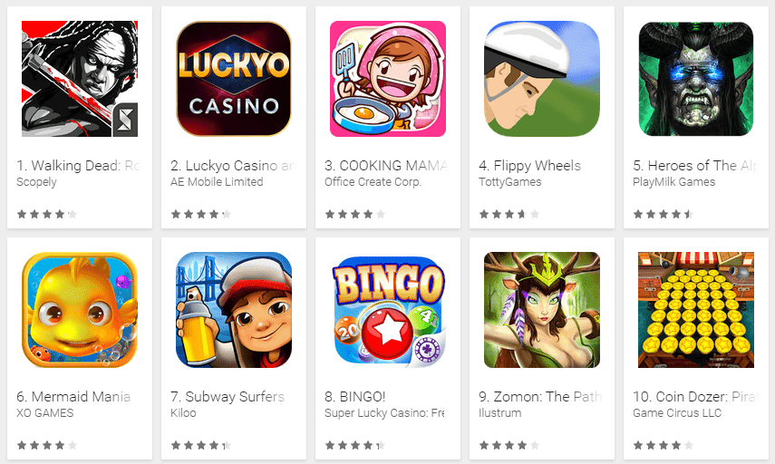 Top Games
