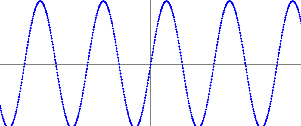 Cover image for Graphing with Web Components 1: SVG