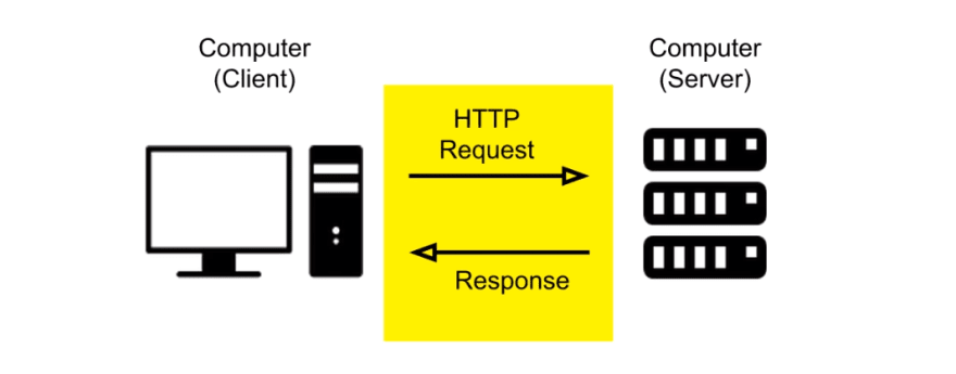 《HTTP与Websocket》