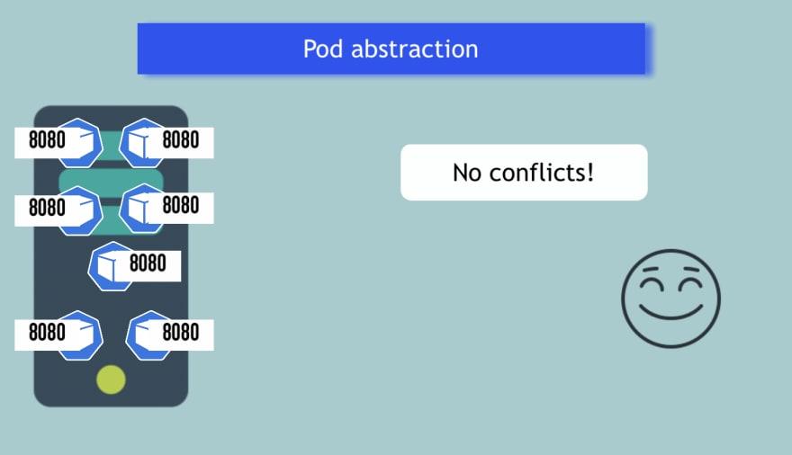 Using pods