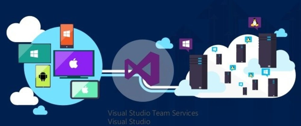 Cover image for Deploying a Cordova + Ionic application with VSTS