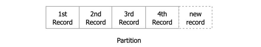 A partition