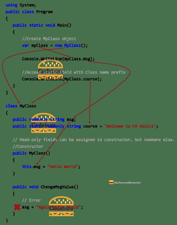 C#'s Run-Time Constant