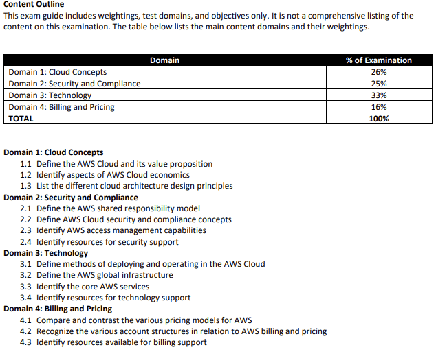 Content Outline from Exam Guide