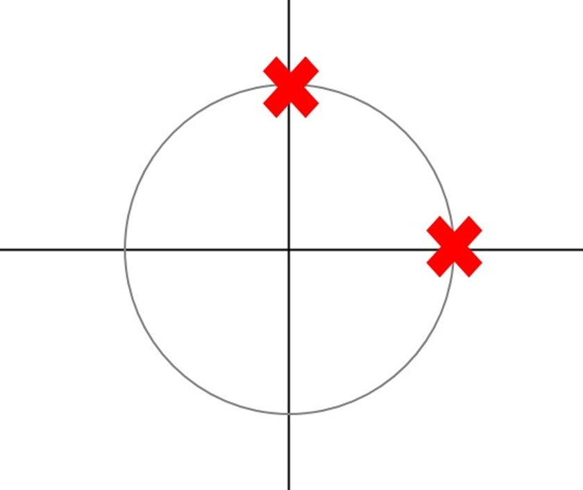 Circle_0_1
