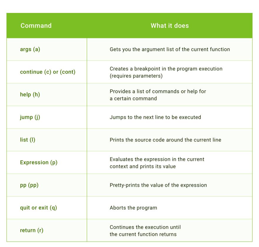pdb commands