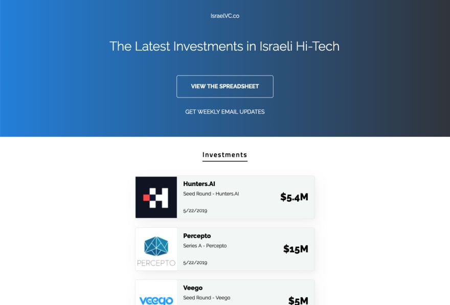 How I Built This: IsraelVC — Gatsby, Google Sheets, Now