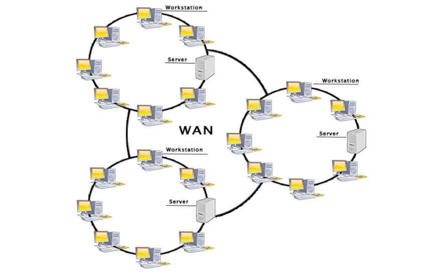 local-area-network.png
