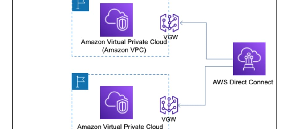 Cover image for Virtual Private Gateways association to Direct Connect Gateways in AWS