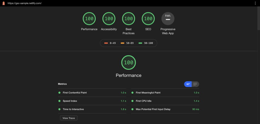 Lighthouse performance scores