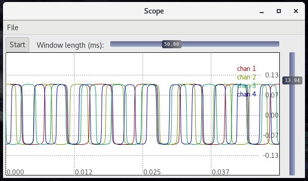 Band-limited square-wave graph