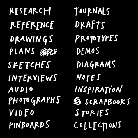 Image of a page in Austin Kleon's book where he suggests becoming a documentarian