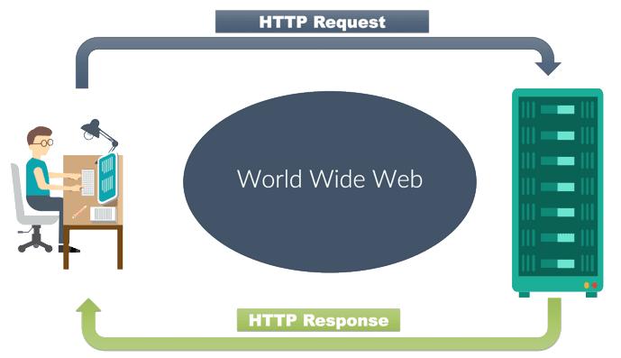 modern-web