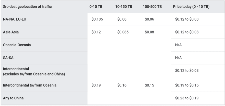 pricing-table-network.png