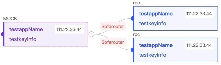 complex-tree-nodeedge.png