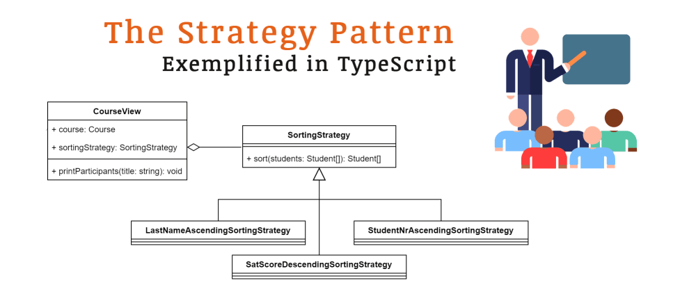 Cover image for The Strategy Pattern Exemplified in TypeScript