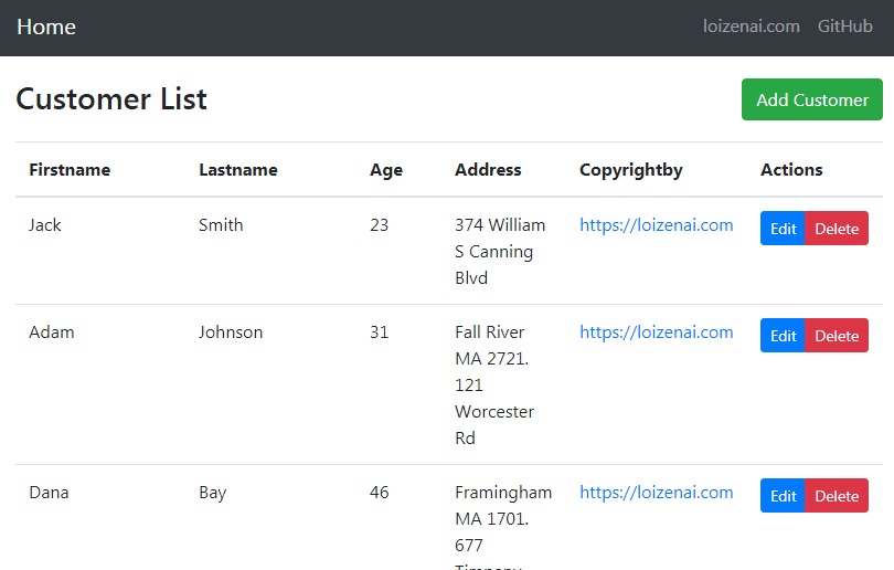 Project Goal - Customer List