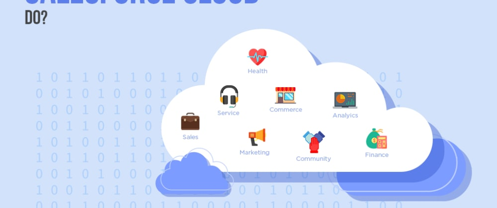 Cover image for What Does Salesforce Cloud Do?
