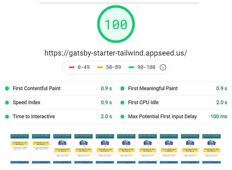Gatsby Tailwind Starter - Lighthouse score.