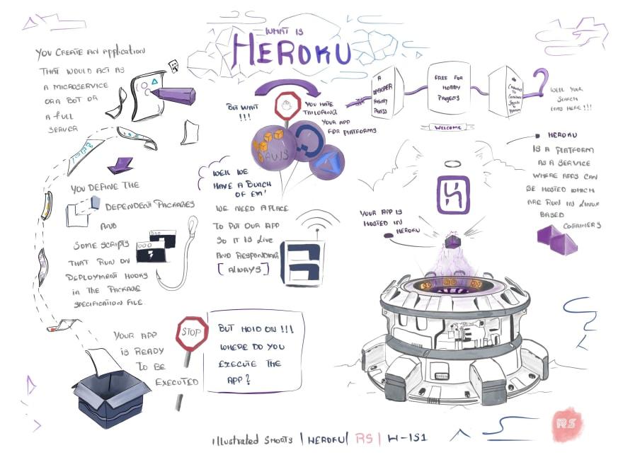 Heroku illustrated short - Ep1