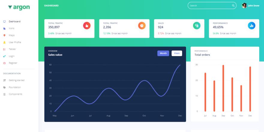 Vue Dashboard - Argon, app screenshot.