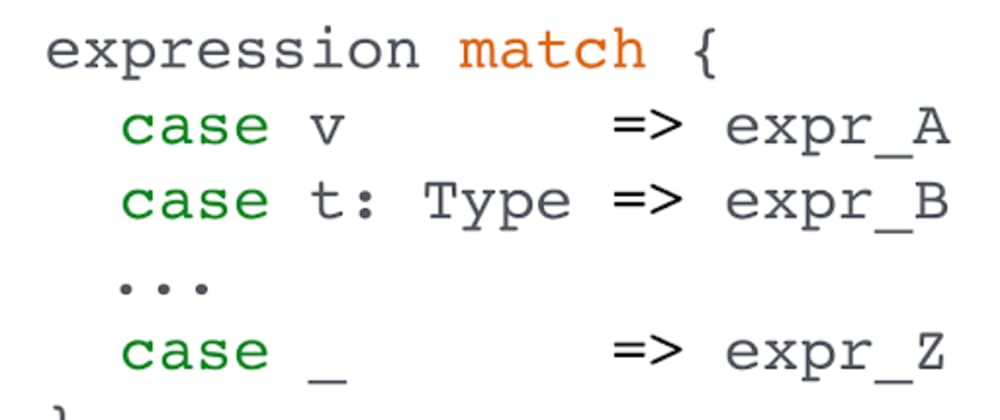 Cover image for Pattern Matching in Javascript with alexmerced-patternmatcher