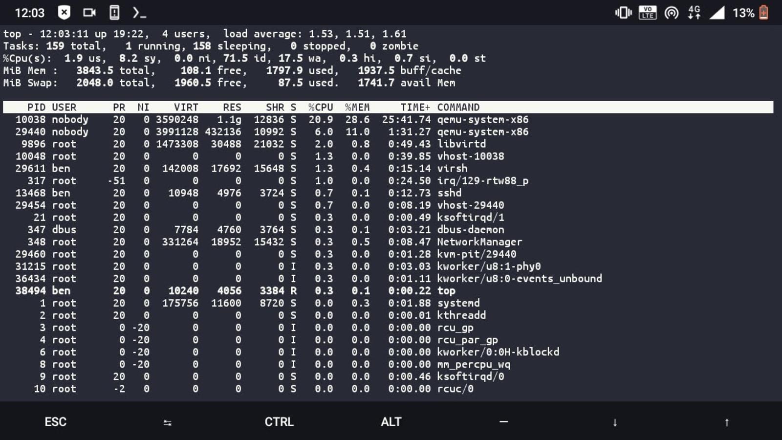 vds vps виртуальные выделенные серверы