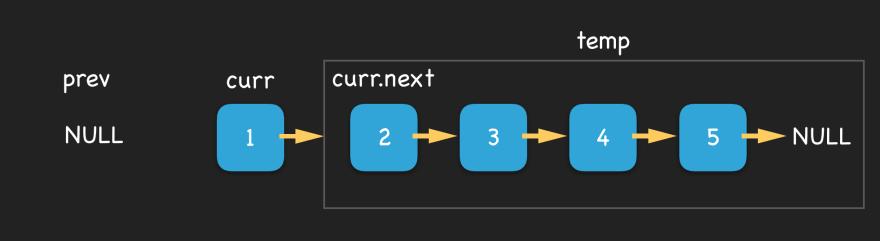 node 2 as curr dot next, assigned to temp