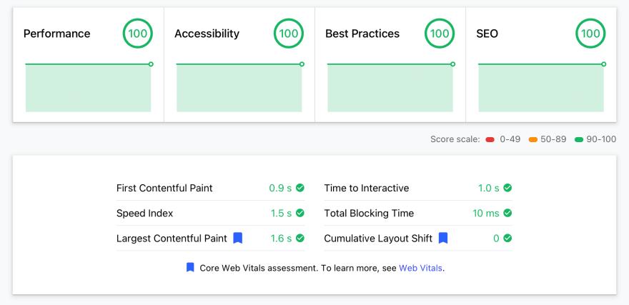 Example screenshot of web.dev measure scores