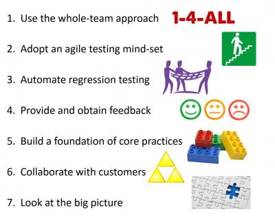 Summary Agile Testing
