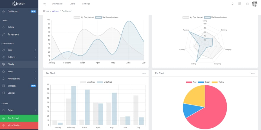 Django Dashboard CoreUI - Template project provided by AppSeed.