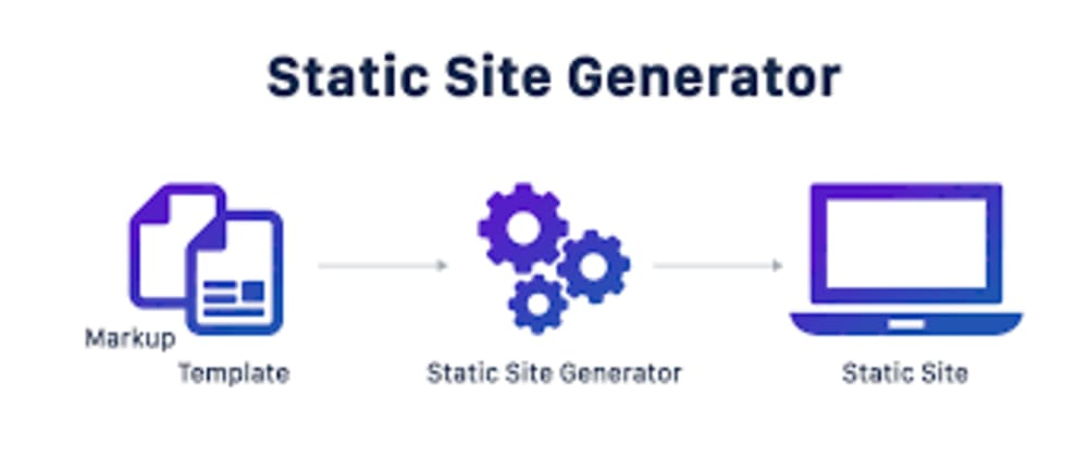Cover image for What are your opinions about a static site library?