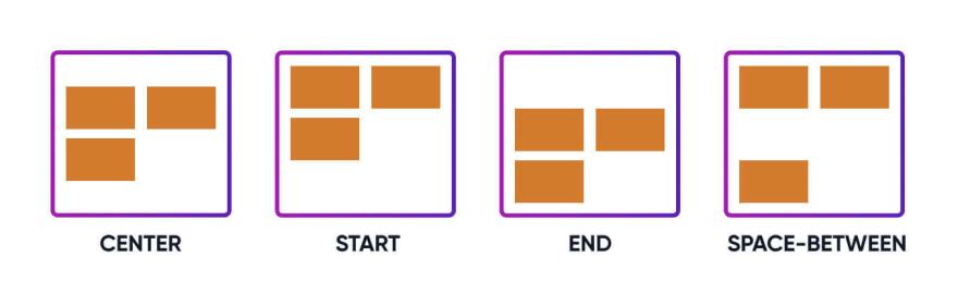 Align content values visual examples