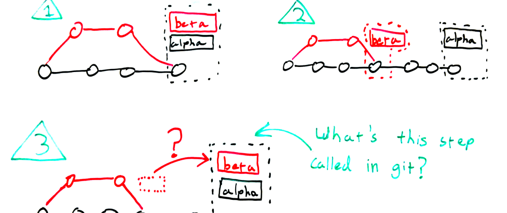 Cover image for Alternatives to `master`