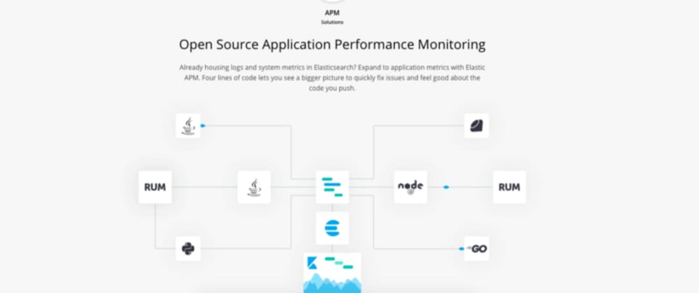 Cover image for Application Performance Monitoring with Elastic APM Tool