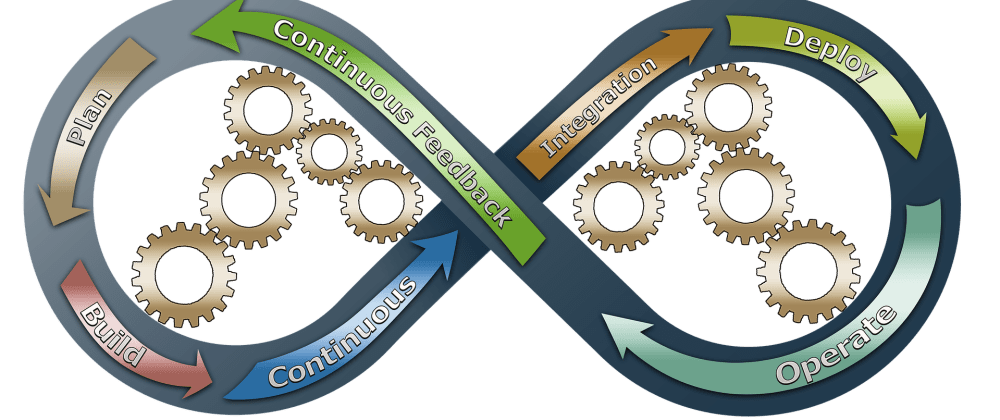 Cover image for Continuous integration and feature toggles