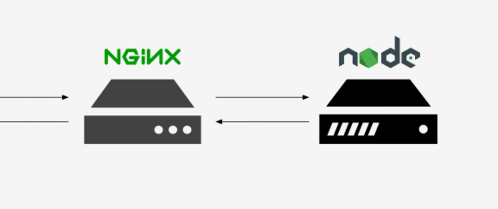 Cover image for How To Serve Node.js Applications with Nginx on a Raspberry
