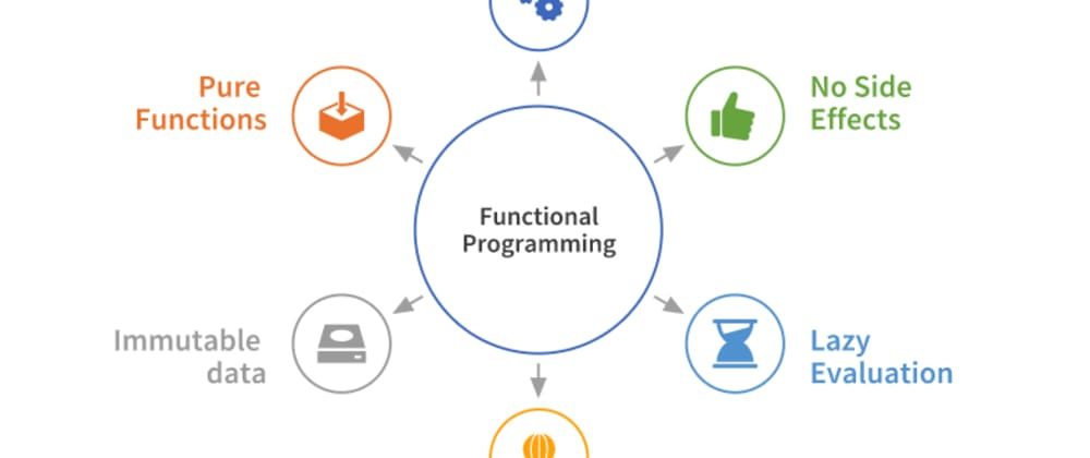 Cover image for Why functional programming